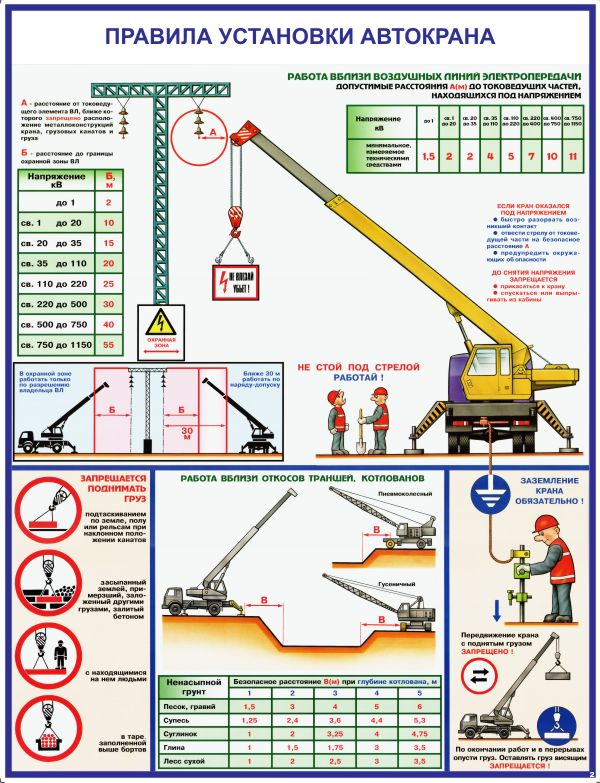 Плакат правила пользования огнетушителем 6